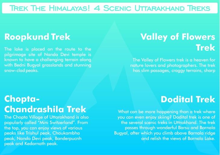 Trek The Himalayas! 4 Scenic Uttarakhand Treks
